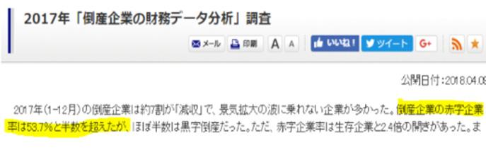 参考出典:(株)東京商工リサーチ